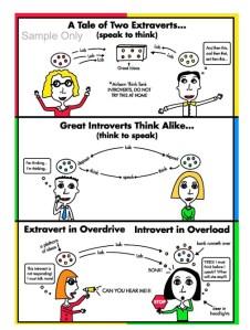 Introvert-Extrovert